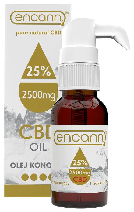 Ce este uleiul de canabis si cum se foloseste?